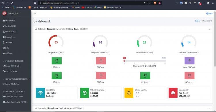 ✅ Plataforma IoT GRATUITA 2021 - Plataforma para internet de las cosas de código abierto GRATIS